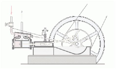 acting steam engine diagram acting steam engine diagrams get free image about wiring diagram