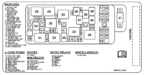 2010 Chevrolet Malibu Fuse Box Diagrams Ricks Free Auto