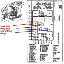 2005 buick rendezvous fuse box diagram vehiclepad 2005 buick with regard to 2006 buick