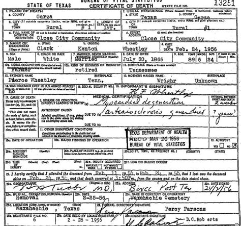 Tx Divorce Records Same Marriage Birth Certificate