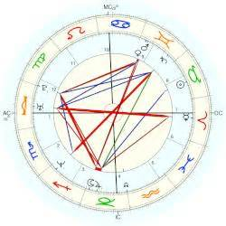 dwayne the rock johnson birth chart dwayne johnson horoscope for birth date 2 may 1972 born