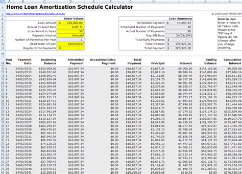 mortgage payment table spreadsheet spreadsheets