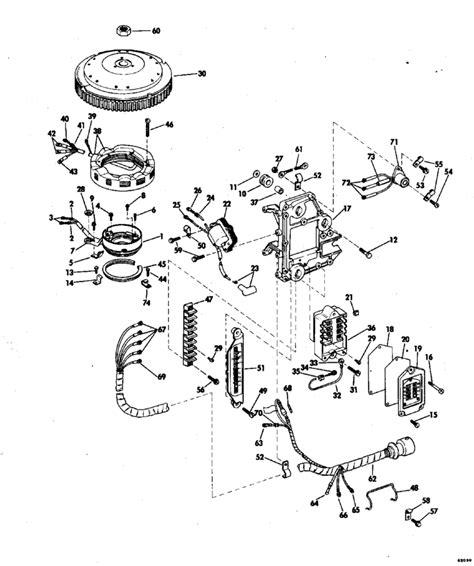 johnson outboard motor parts diagram impremedianet