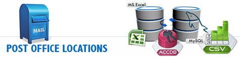 Post Office Locations by Post Office Locations Database Usps Locations List