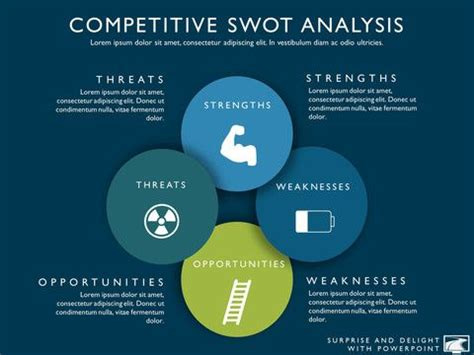 8 best competitive analysis images on pinterest