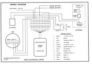 audiovox aps785 car alarm wiring diagram wiring diagrams