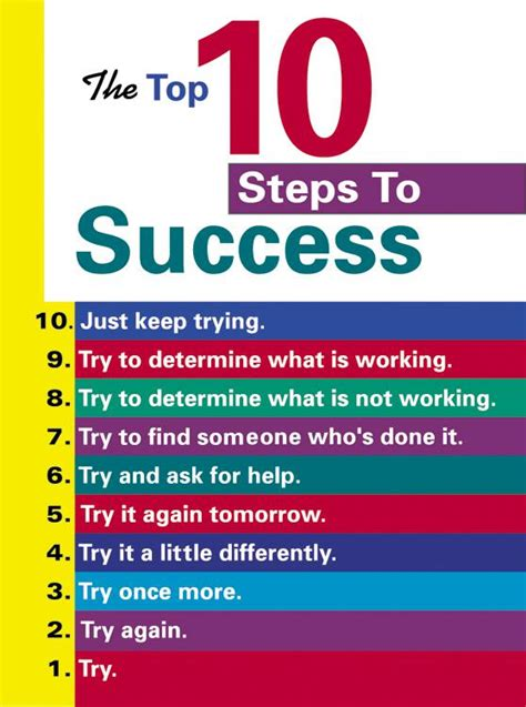 quotes about steps to success quotesgram