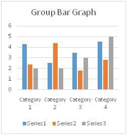 Bar Definition Bar Graph Definition Statistics Dictionary Mba Skool