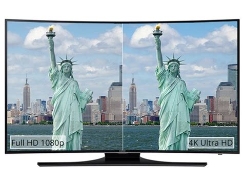 imagenes 4k vs full hd what is 4k tv