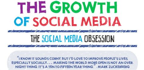 Growth Of Social Media Infographic Search Engine Journal | growth of social media infographic