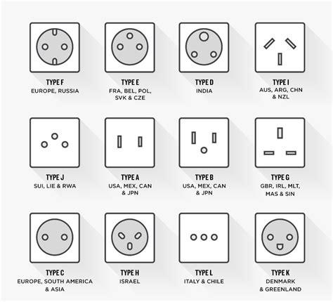 Stop Kontak Buat Ac macam macam stop kontak colokan listrik atau outlet