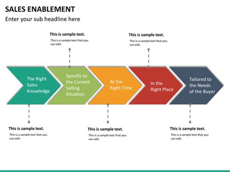 Sales Enablement Plan Template Sales Enablement Powerpoint Template Sketchmabble