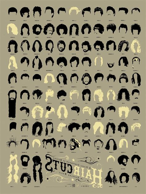 pictures of haircuts and their names hairstyles names and fade haircut