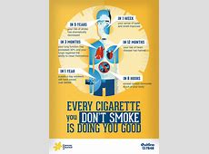 Why should I quit? - Cancer Council SA Lung Cancer From Smoking Cigarettes