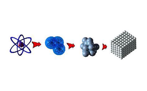 20mg cialis verkossa kondenserade materiens fysik med nanofysik forskning