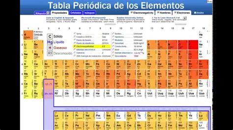 Tv Tablå by Tabla Peri 243 Dica Interactiva Web Aprendercontecnologia