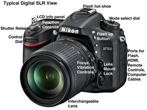 best single lens digital slr buying guide digital single lens reflex dslr