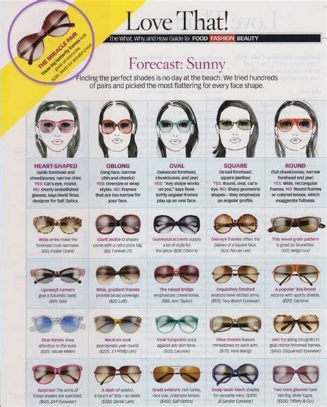 buy the right glasses for your face shape best 152 best images about choosing perfect eyeglasses on pinterest