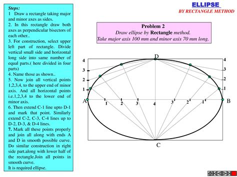 Engineering Drawing I B Tech All Branches Powerpoint Slides Engineering Drawing Ppt Free