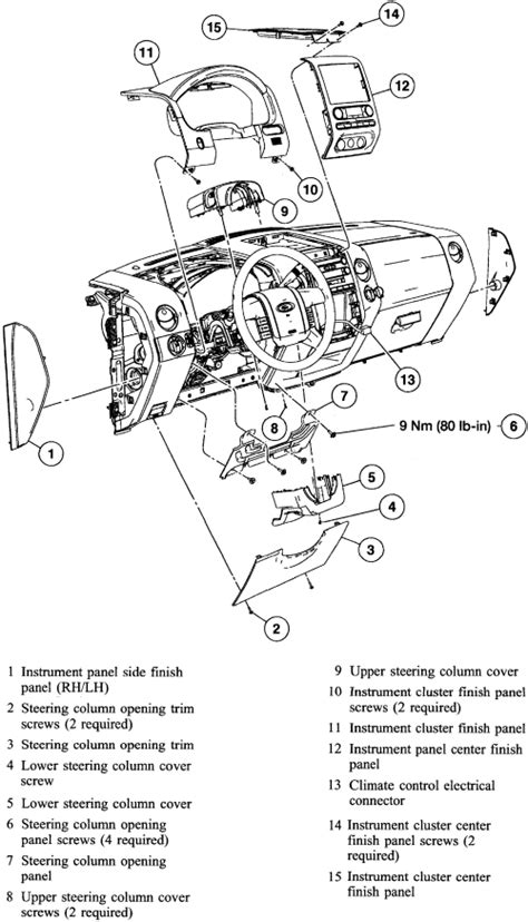 download car manuals 2002 ford expedition instrument cluster 2000 ford dash panel diagram 2000 free engine image for user manual download
