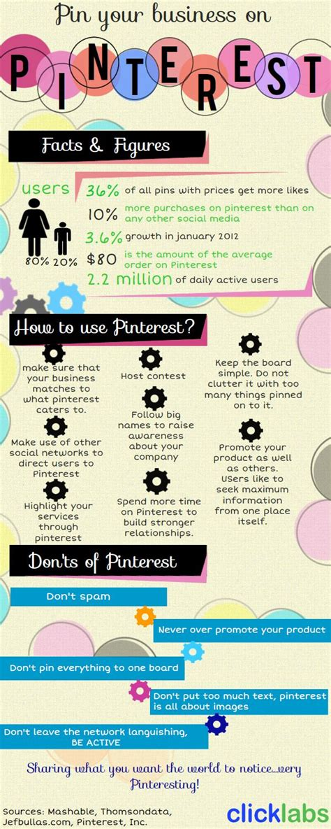 biography steve jobs infographic 17 best images about infographics on pinterest steve