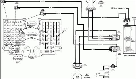 2005 chevy silverado metra stereo wiring diagram wiring diagram for free 36 unique 2005 chevy silverado radio wiring diagram victorysportstraining