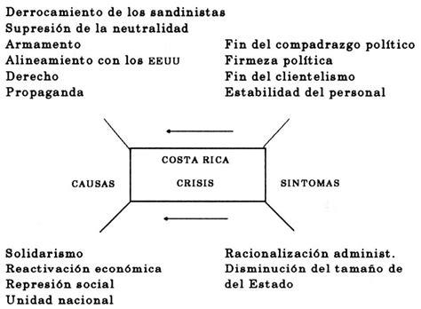 mexamã rica una cultura naciendo edition books costa rica juicio a la democracia 7 dominaci 243 n
