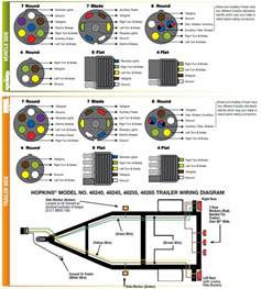 wiring diagram for 5 wire trailer plug ggyy460 info