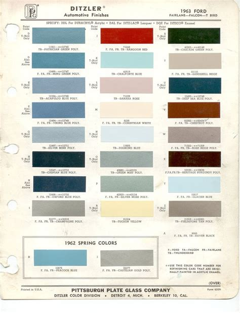 how to get a paint chip for color matching paint chips 1963 ford thunderbird ford thunderbird