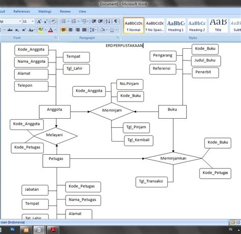 membuat erd di access contoh database buku contoh o