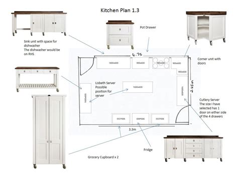 perfect floor plan perfect floor plan milestone kitchens journal free standing hand made
