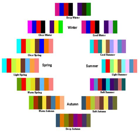 summer season colors flow seasonal color analysis find your best colors
