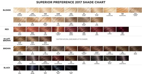loreal hair color chart light brown hair color
