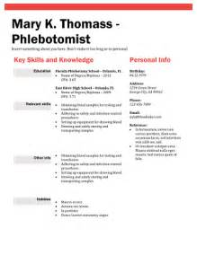 phlebotomy resume templates 10 professional phlebotomy resumes templates free