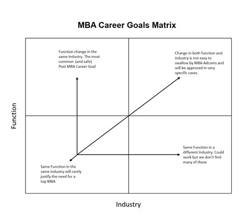 career objective statements for resume 13 resume sample objective