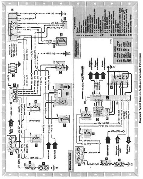 diagrams citroen berlingo wiring diagram citroen berlingo