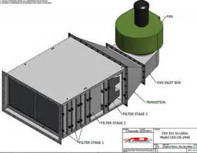 Kitchen Ventilation System Design by Kitchen Ventilation System Design Commercial Kitchen