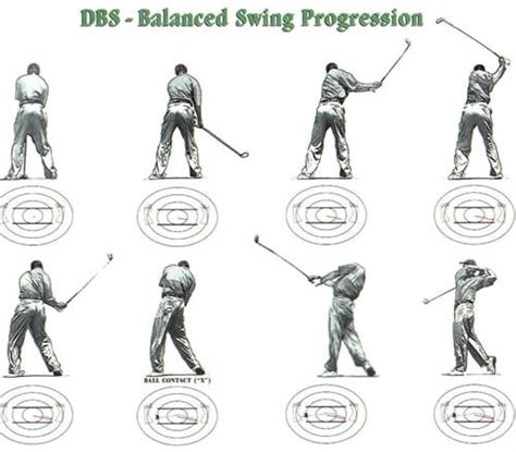golf swing balance usage in golf dynamic balance system dbs