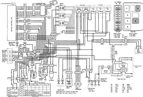 awesome 1984 cushman truckster wiring diagram images