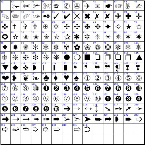 Log Home Design Software For Mac by Symbol Font Symbol Font Generator Html Autos Weblog