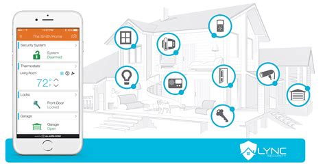 make your home smart with smart home products for less than 30 not sure if smart home technology is right for you lync