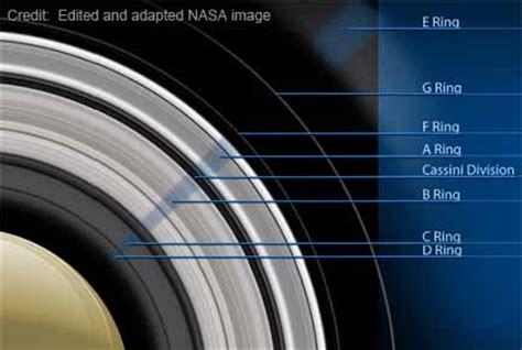 saturn rings number saturn skymarvels