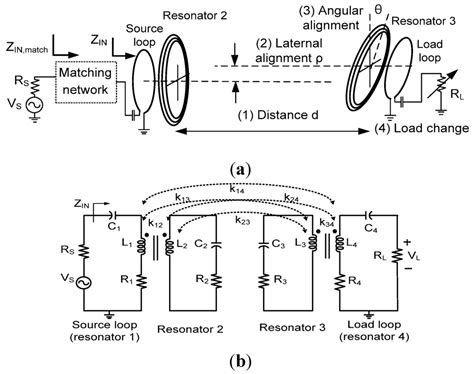 inductive coupling equivalent circuit energies free text a dynamically adaptable impedance matching system for midrange