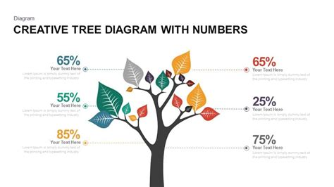 Creative Tree Diagram Powerpoint Template With Numbers Keynote Template Tree Diagram Powerpoint