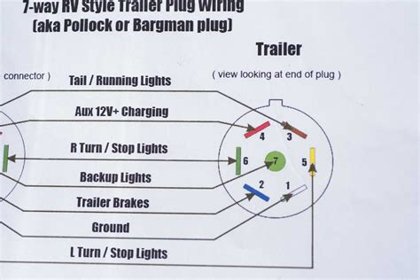 trailer wiring diagram for a 7 pin wiring diagram