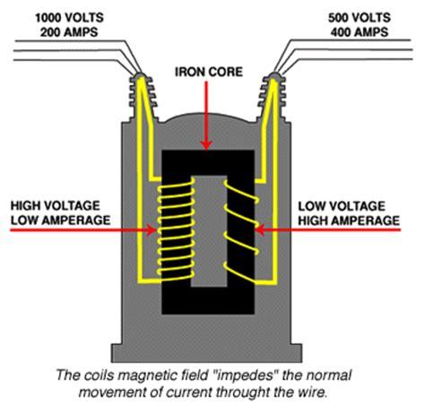 ac through resistor and capacitor ac through inductor and capacitor 28 images ac through resistor inductor and capacitor 28