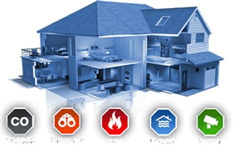 migliori allarmi casa migliore antifurto casa wireless cosa sapere e dove comprare