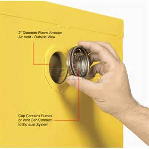 Flammable Storage Cabinet Venting 1 Question 1 Answer