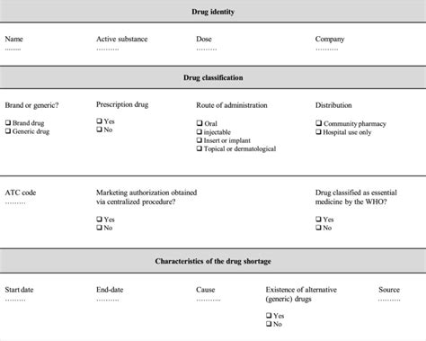 medication profile template reporting template for shortages