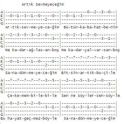 tutorial gitar happy tab ukulele